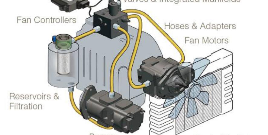 سیستم هیدرولیک فن اتوبوس