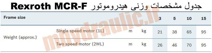 وزن MCR-F