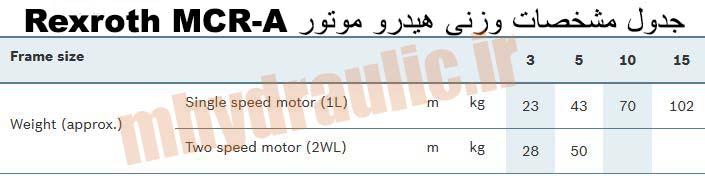 مشخصات وزنی MCR A