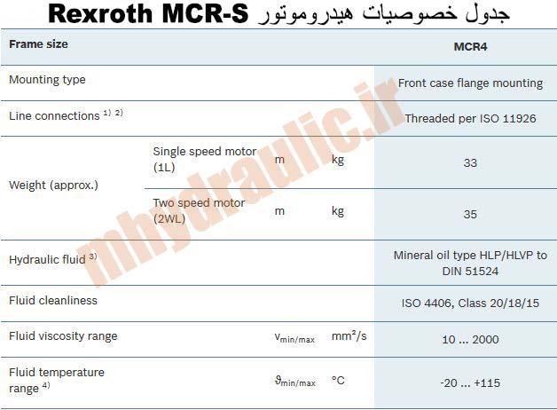 مشخصات وزنی MCR S