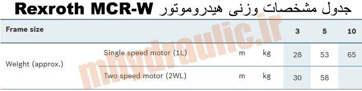 مشخصات MCR-W وزنی