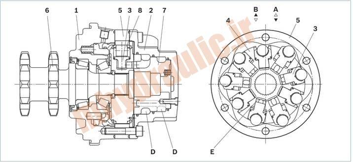 نخوه عملکرد هیدرو موتور هیدرولیکی
