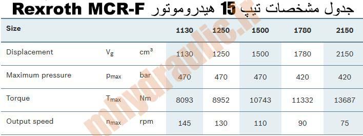 مشخصات MCR-F تیپ 15