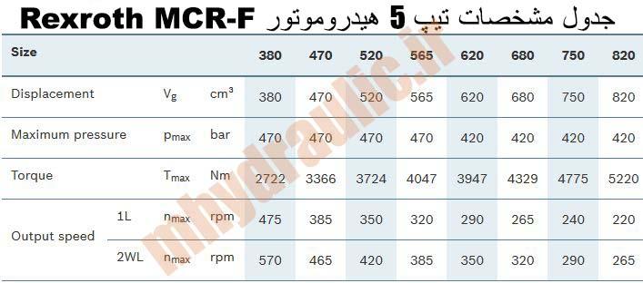 مشخصات MCR-F تیپ 5